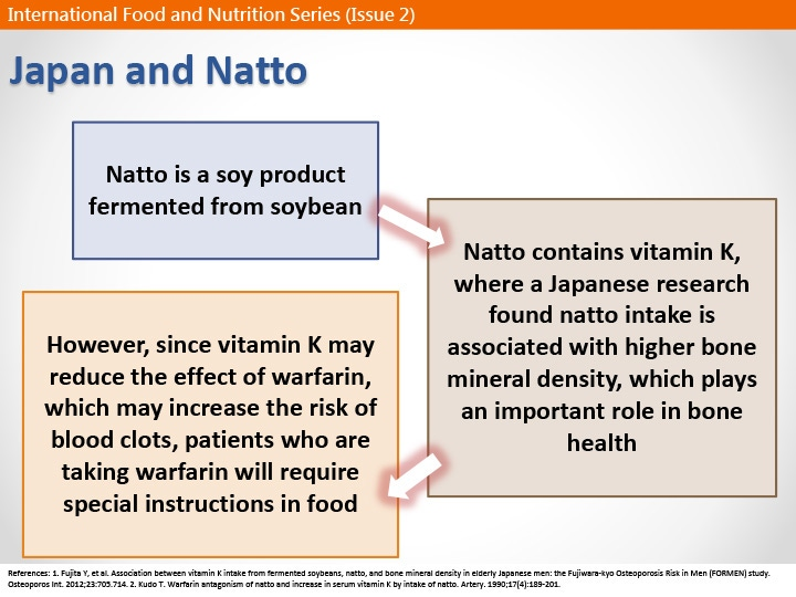 Bite-Size-Nutrition-Information_Japan-and-Natto-1