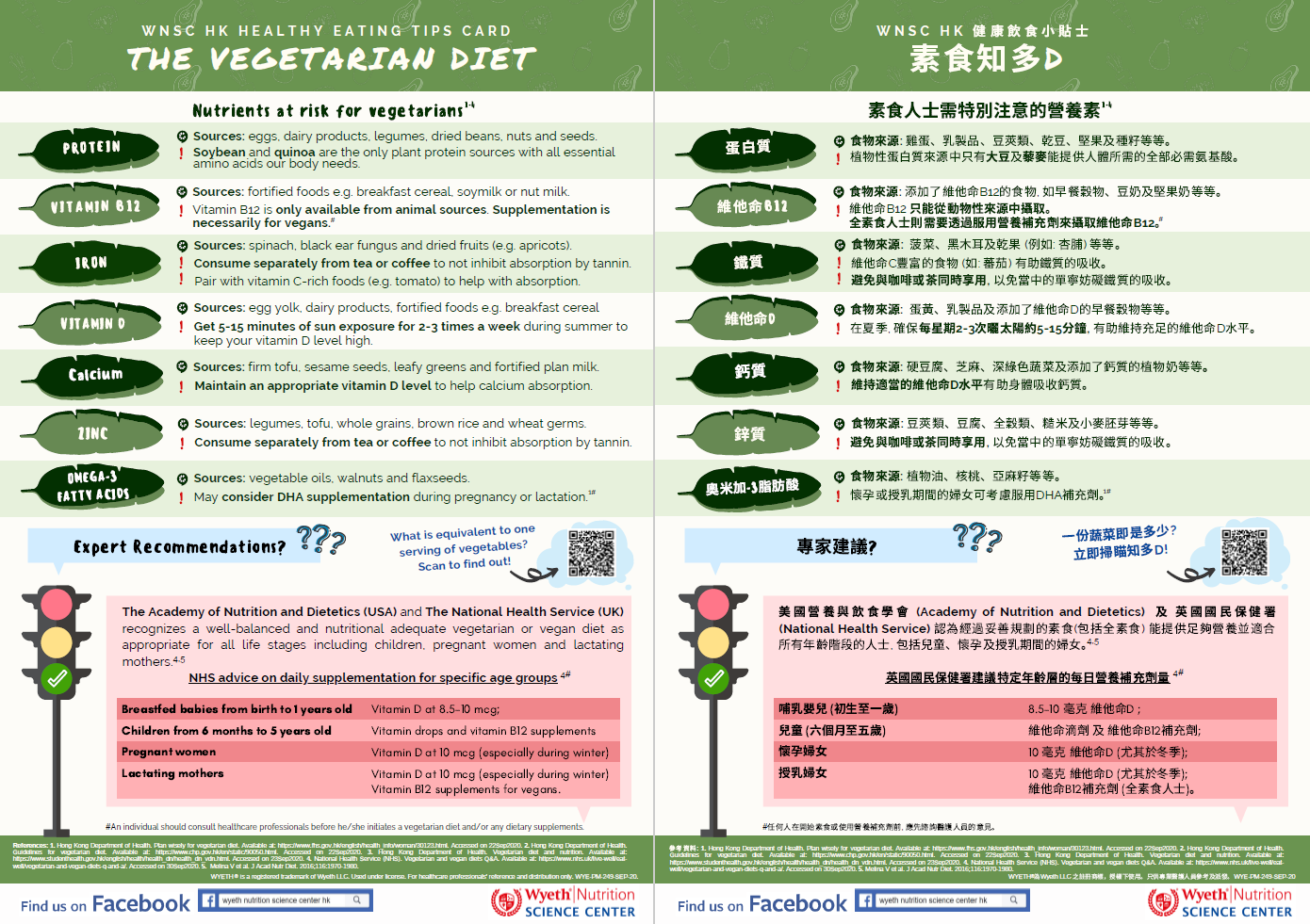 vegetarian tips card preview